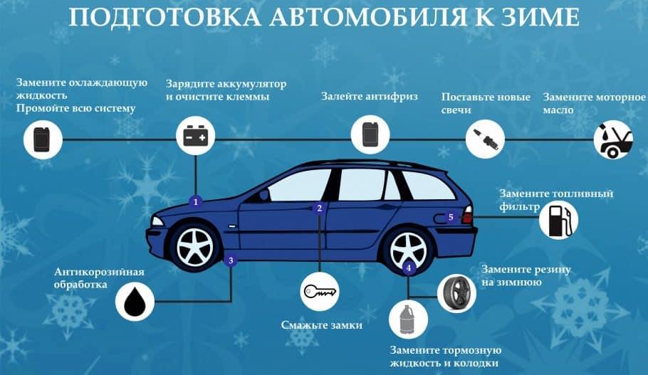 Готовим машину к зиме